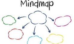 KURZ - Myšlienkové mapy a brainstorming metódy
